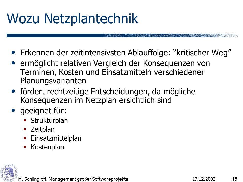 17.12.2002H. Schlingloff, Management großer Softwareprojekte18 Wozu Netzplantechnik Erkennen der zeitintensivsten Ablauffolge: kritischer Weg ermöglic