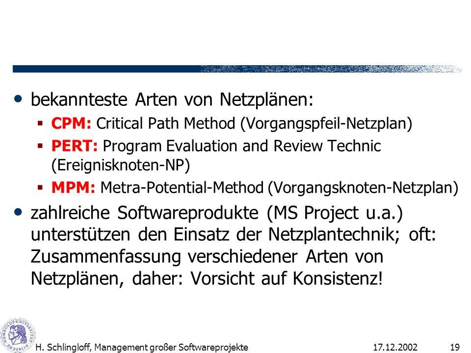 17.12.2002H. Schlingloff, Management großer Softwareprojekte19 bekannteste Arten von Netzplänen: CPM: Critical Path Method (Vorgangspfeil-Netzplan) PE