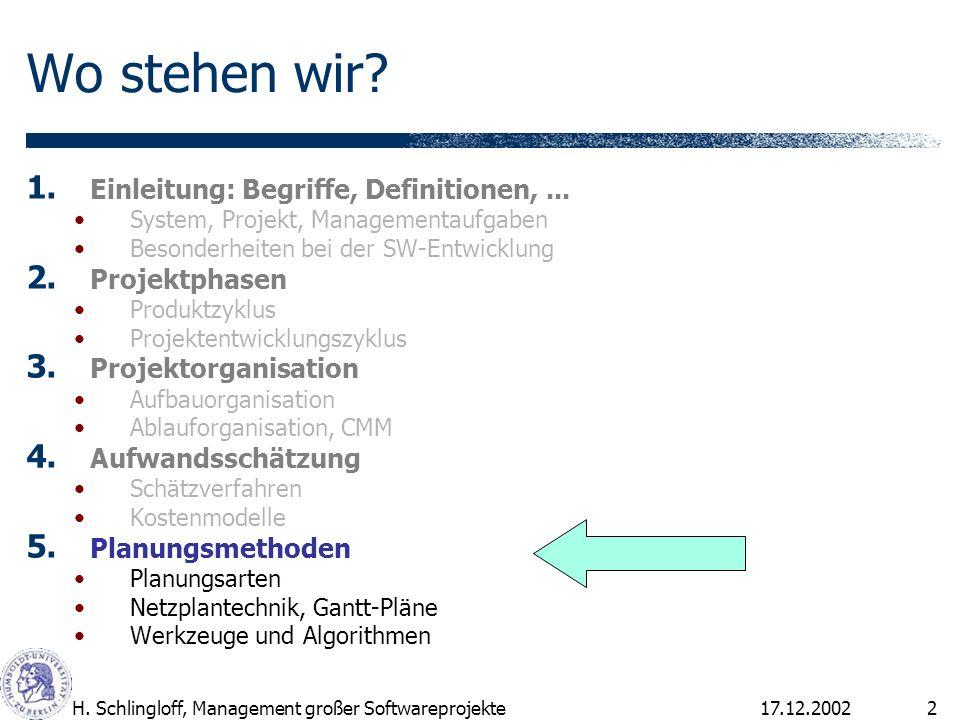 17.12.2002H. Schlingloff, Management großer Softwareprojekte2 Wo stehen wir? 1. Einleitung: Begriffe, Definitionen,... System, Projekt, Managementaufg