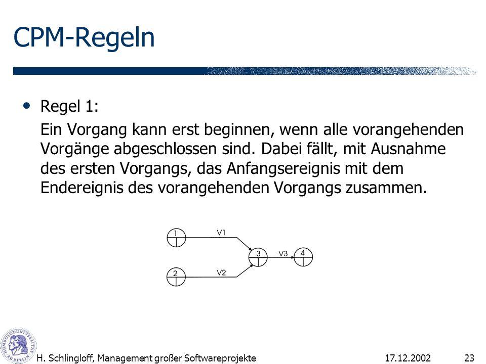17.12.2002H. Schlingloff, Management großer Softwareprojekte23 CPM-Regeln Regel 1: Ein Vorgang kann erst beginnen, wenn alle vorangehenden Vorgänge ab