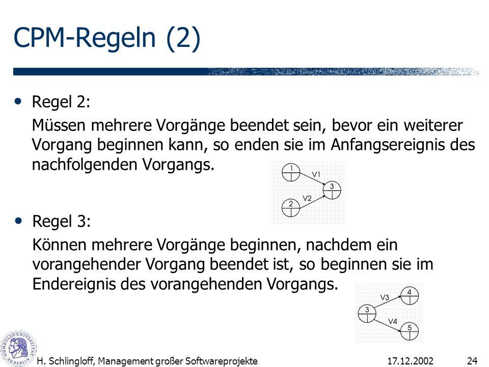 17.12.2002H. Schlingloff, Management großer Softwareprojekte24 CPM-Regeln (2) Regel 2: Müssen mehrere Vorgänge beendet sein, bevor ein weiterer Vorgan