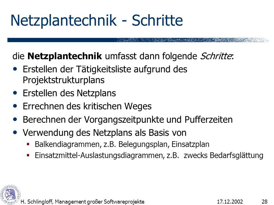17.12.2002H. Schlingloff, Management großer Softwareprojekte28 Netzplantechnik - Schritte die Netzplantechnik umfasst dann folgende Schritte: Erstelle