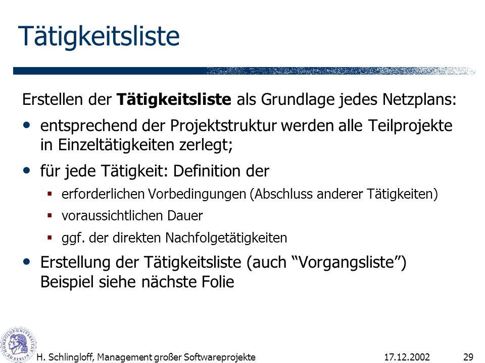 17.12.2002H. Schlingloff, Management großer Softwareprojekte29 Tätigkeitsliste Erstellen der Tätigkeitsliste als Grundlage jedes Netzplans: entspreche