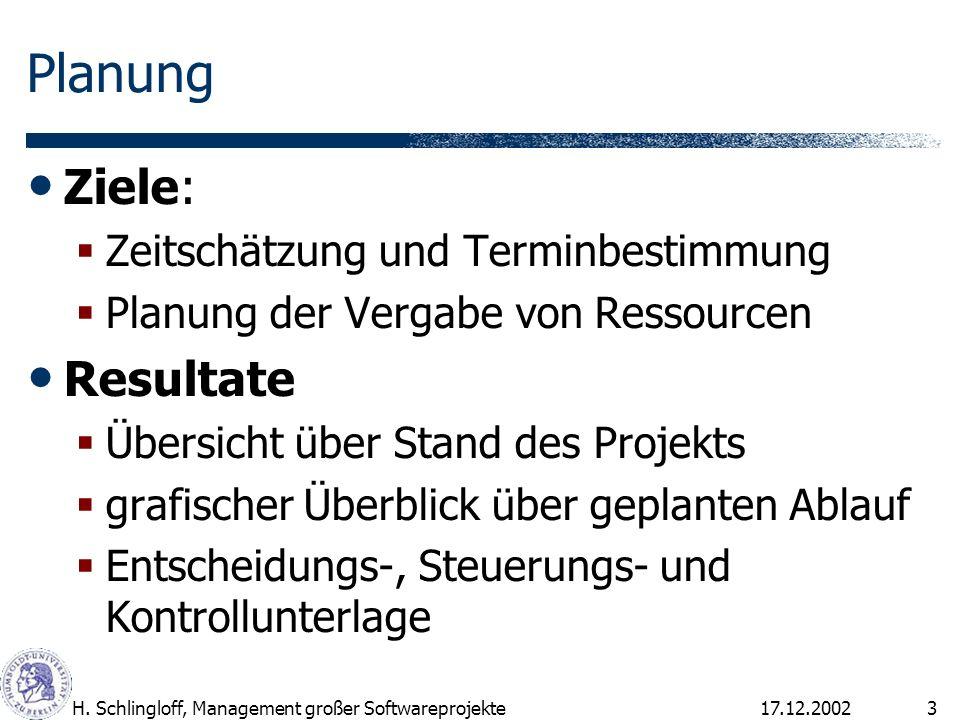 17.12.2002H. Schlingloff, Management großer Softwareprojekte3 Planung Ziele: Zeitschätzung und Terminbestimmung Planung der Vergabe von Ressourcen Res
