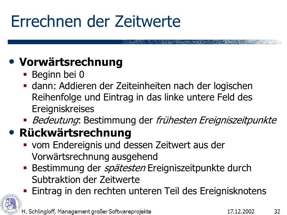 17.12.2002H. Schlingloff, Management großer Softwareprojekte32 Errechnen der Zeitwerte Vorwärtsrechnung Beginn bei 0 dann: Addieren der Zeiteinheiten