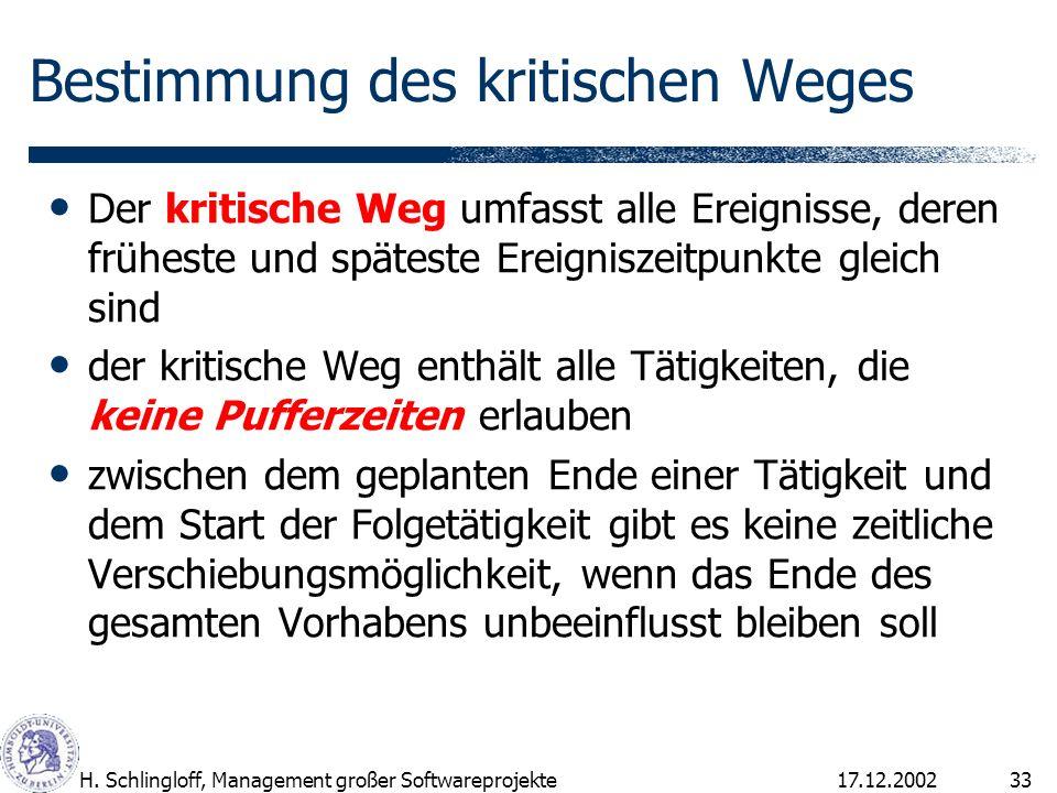17.12.2002H. Schlingloff, Management großer Softwareprojekte33 Der kritische Weg umfasst alle Ereignisse, deren früheste und späteste Ereigniszeitpunk