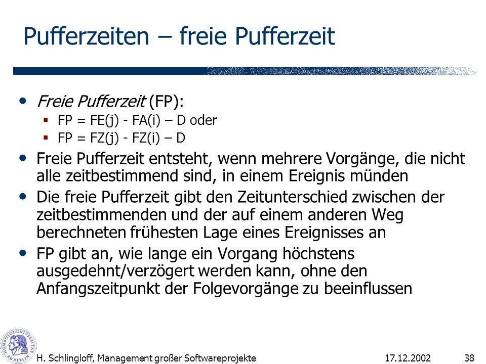 17.12.2002H. Schlingloff, Management großer Softwareprojekte38 Freie Pufferzeit (FP): FP = FE(j) - FA(i) – D oder FP = FZ(j) - FZ(i) – D Freie Pufferz