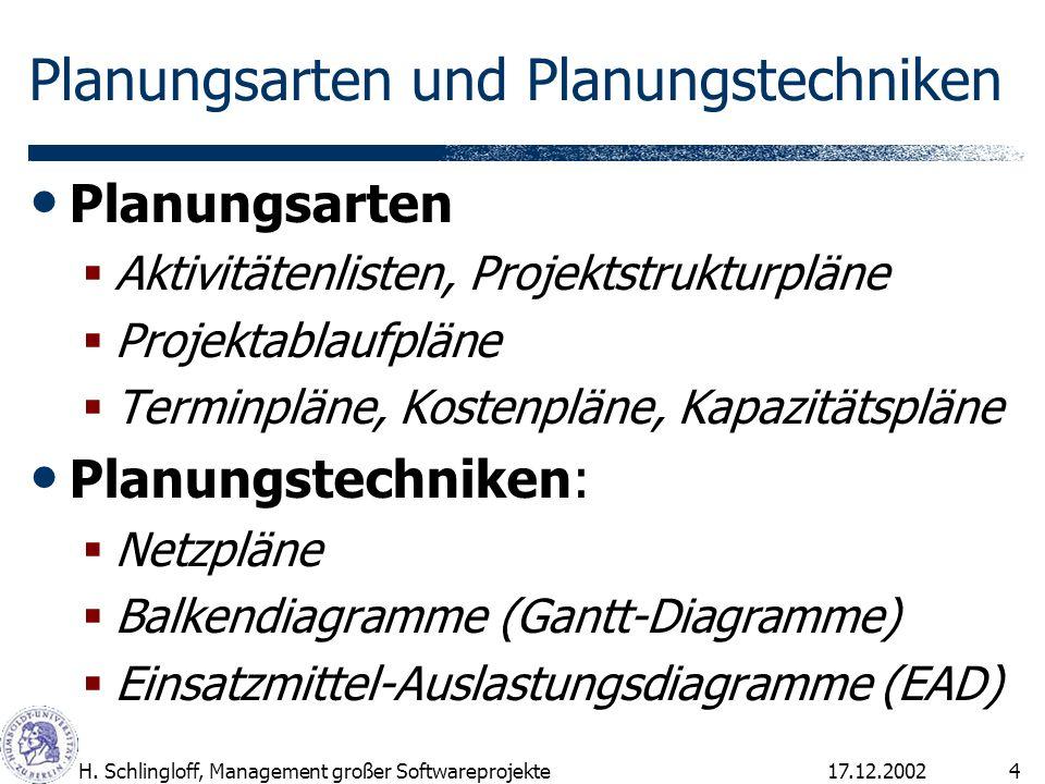 17.12.2002H. Schlingloff, Management großer Softwareprojekte4 Planungsarten und Planungstechniken Planungsarten Aktivitätenlisten, Projektstrukturplän