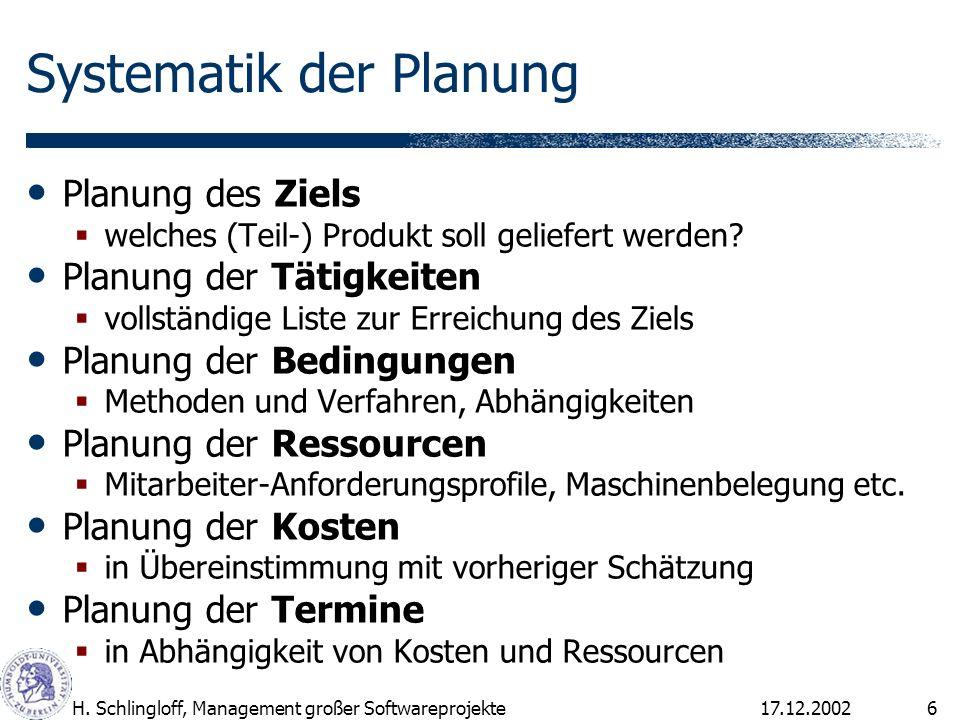 17.12.2002H. Schlingloff, Management großer Softwareprojekte6 Systematik der Planung Planung des Ziels welches (Teil-) Produkt soll geliefert werden?