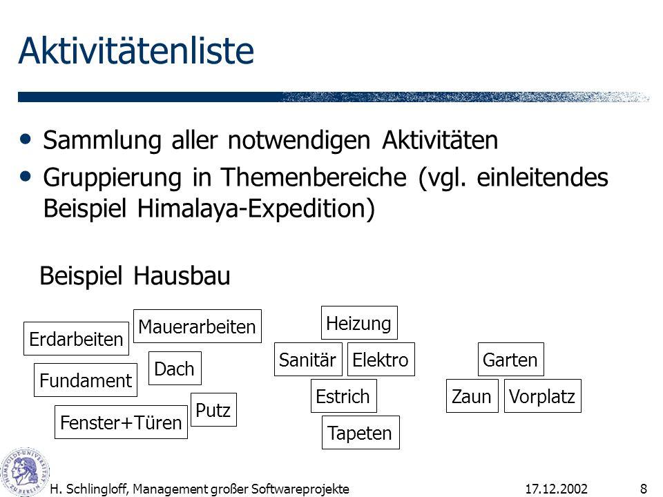 17.12.2002H. Schlingloff, Management großer Softwareprojekte8 Aktivitätenliste Sammlung aller notwendigen Aktivitäten Gruppierung in Themenbereiche (v