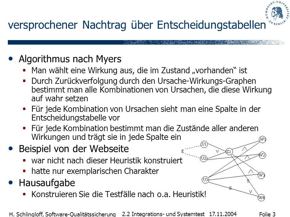 Folie 3 H. Schlingloff, Software-Qualitätssicherung 17.11.2004 2.2 Integrations- und Systemtest versprochener Nachtrag über Entscheidungstabellen Algo