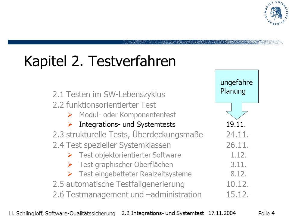Folie 4 H. Schlingloff, Software-Qualitätssicherung 17.11.2004 2.2 Integrations- und Systemtest Kapitel 2. Testverfahren 2.1 Testen im SW-Lebenszyklus