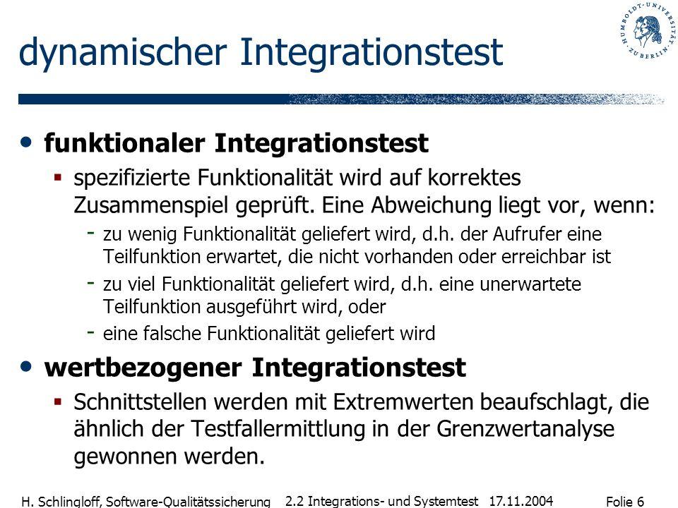 Folie 6 H. Schlingloff, Software-Qualitätssicherung 17.11.2004 2.2 Integrations- und Systemtest dynamischer Integrationstest funktionaler Integrations