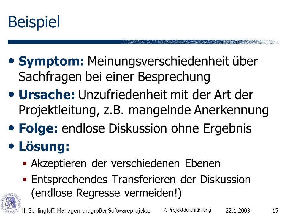 22.1.2003H. Schlingloff, Management großer Softwareprojekte15 Beispiel Symptom: Meinungsverschiedenheit über Sachfragen bei einer Besprechung Ursache:
