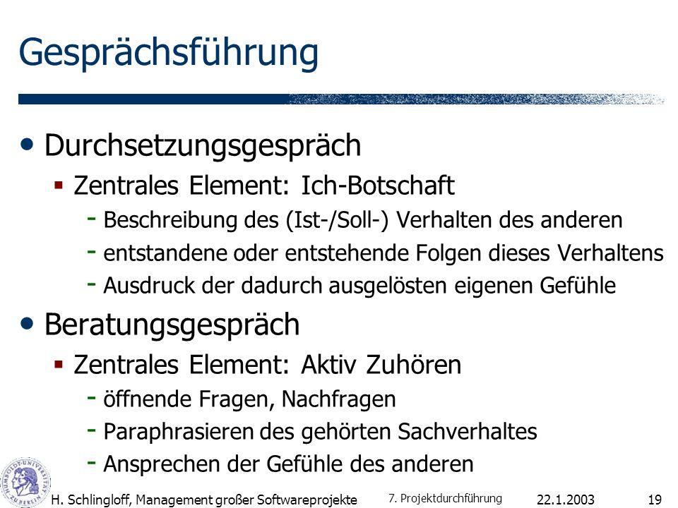 22.1.2003H. Schlingloff, Management großer Softwareprojekte19 Gesprächsführung Durchsetzungsgespräch Zentrales Element: Ich-Botschaft - Beschreibung d