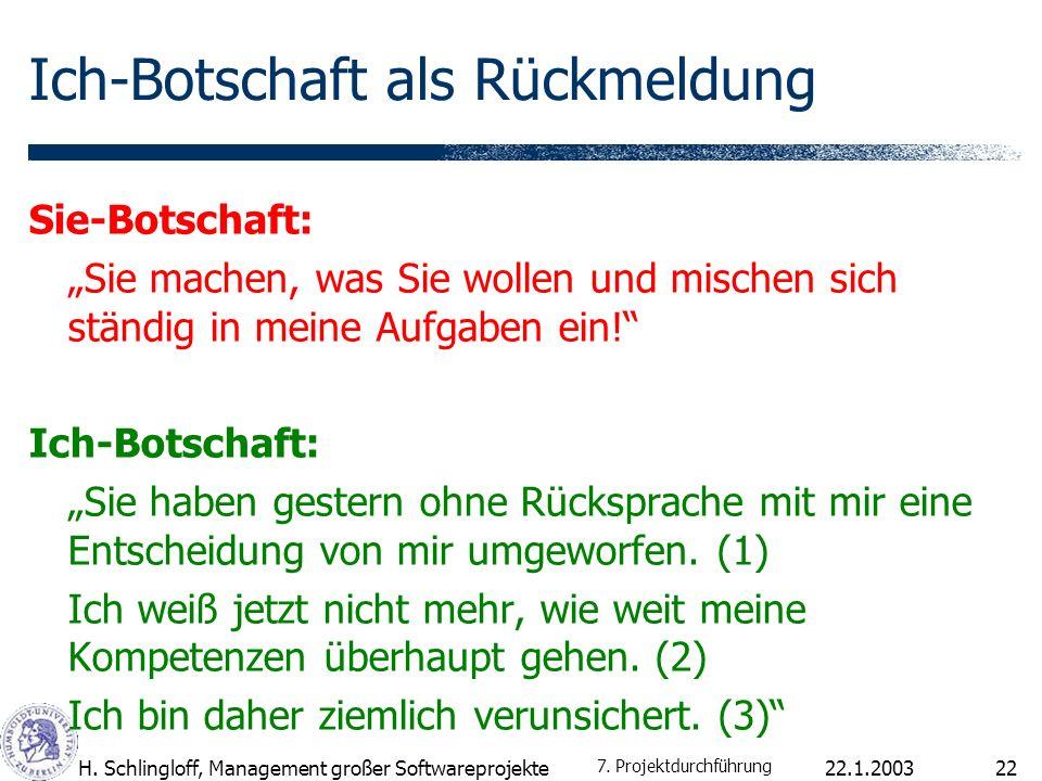 22.1.2003H. Schlingloff, Management großer Softwareprojekte22 Ich-Botschaft als Rückmeldung Sie-Botschaft: Sie machen, was Sie wollen und mischen sich
