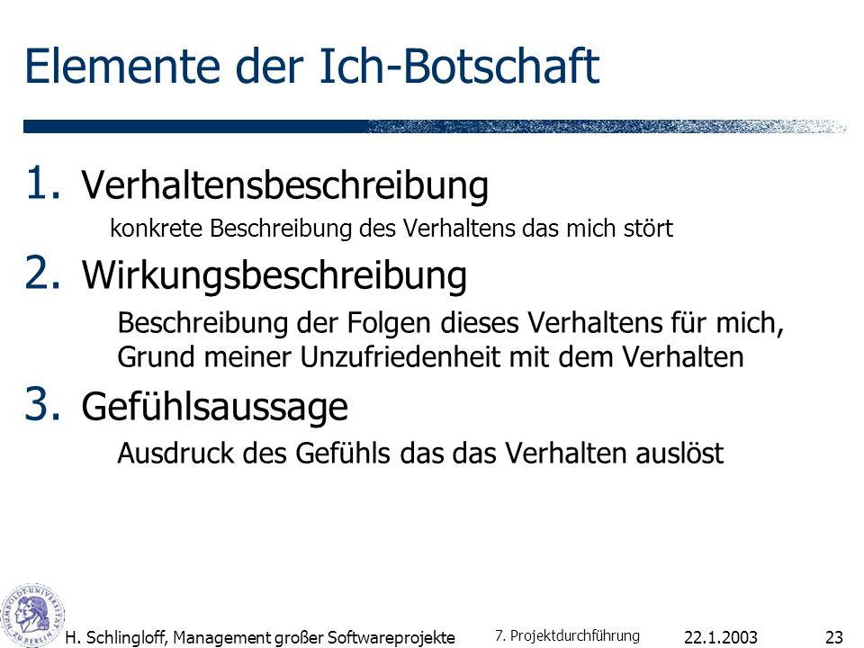 22.1.2003H. Schlingloff, Management großer Softwareprojekte23 Elemente der Ich-Botschaft 1. Verhaltensbeschreibung konkrete Beschreibung des Verhalten
