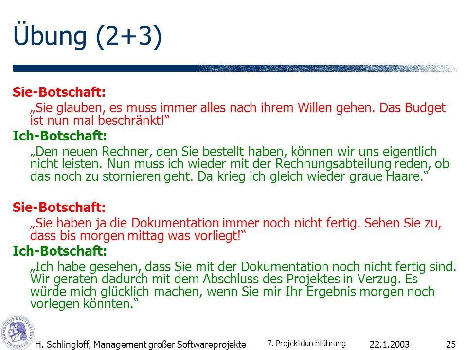 22.1.2003H. Schlingloff, Management großer Softwareprojekte25 Übung (2+3) Sie-Botschaft: Sie glauben, es muss immer alles nach ihrem Willen gehen. Das