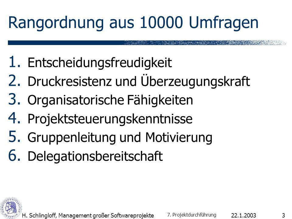 22.1.2003H. Schlingloff, Management großer Softwareprojekte3 Rangordnung aus 10000 Umfragen 1. Entscheidungsfreudigkeit 2. Druckresistenz und Überzeug