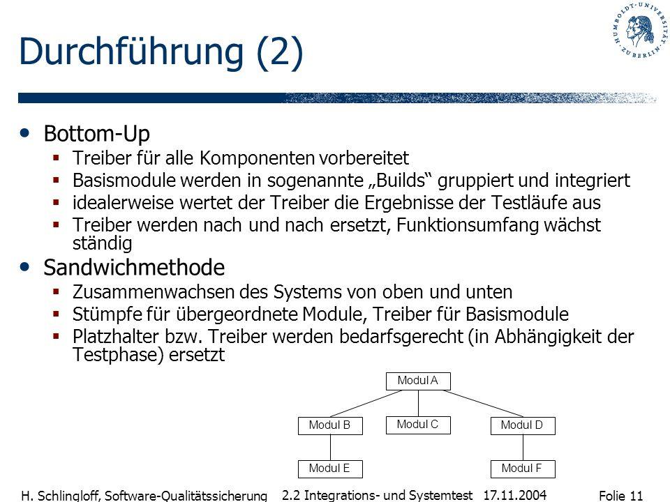 Folie 11 H. Schlingloff, Software-Qualitätssicherung 17.11.2004 2.2 Integrations- und Systemtest Durchführung (2) Bottom-Up Treiber für alle Komponent