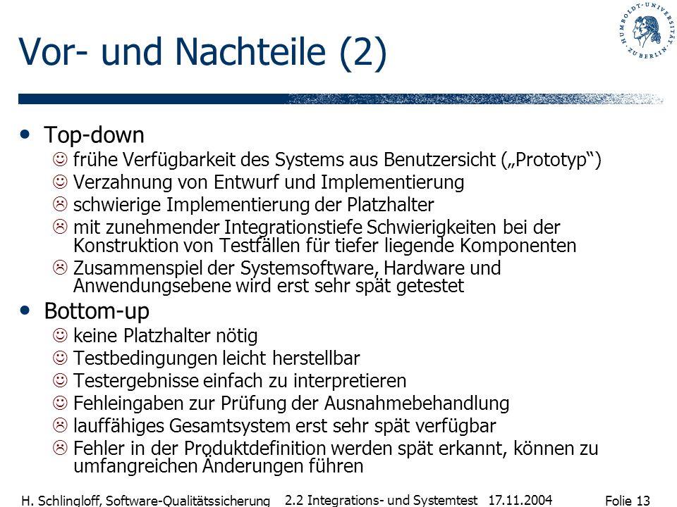 Folie 13 H. Schlingloff, Software-Qualitätssicherung 17.11.2004 2.2 Integrations- und Systemtest Vor- und Nachteile (2) Top-down frühe Verfügbarkeit d