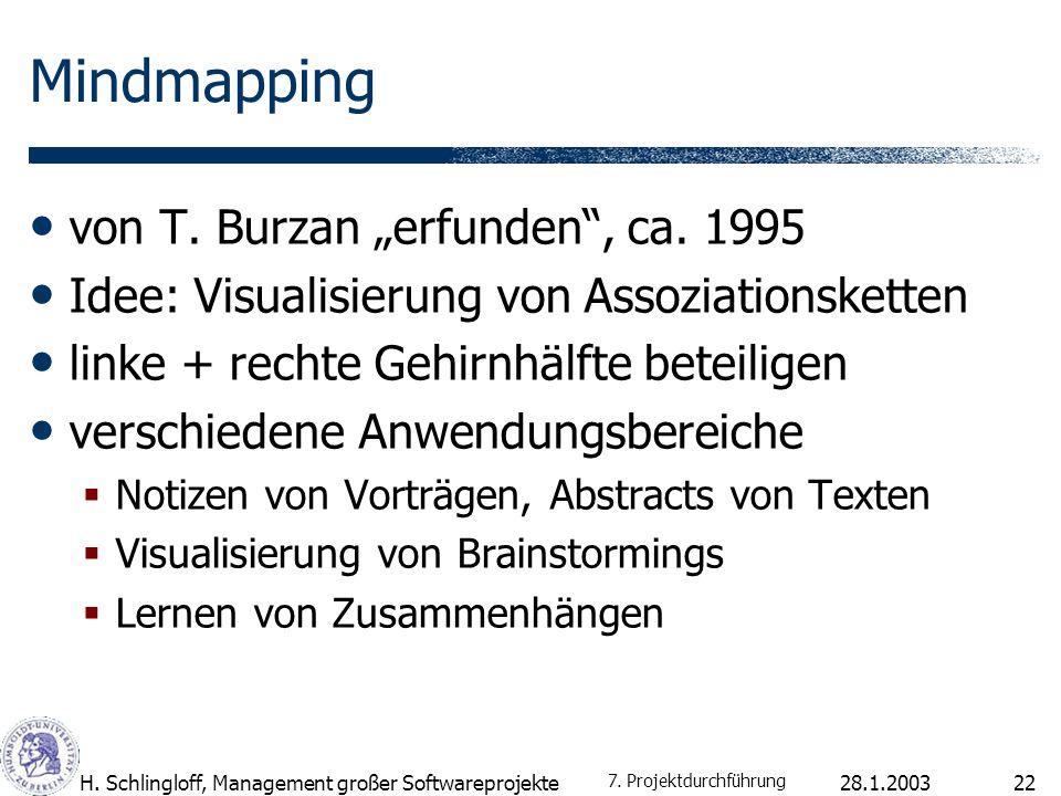 28.1.2003H.Schlingloff, Management großer Softwareprojekte23 Beispiel 7.