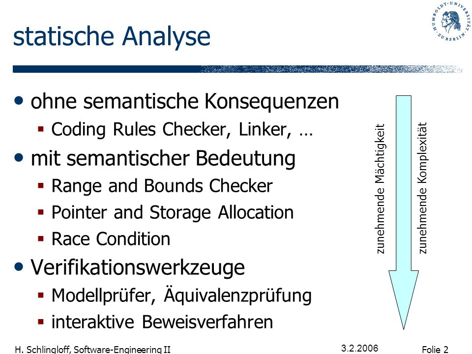 Folie 2 H. Schlingloff, Software-Engineering II 3.2.2006 statische Analyse ohne semantische Konsequenzen Coding Rules Checker, Linker, … mit semantisc