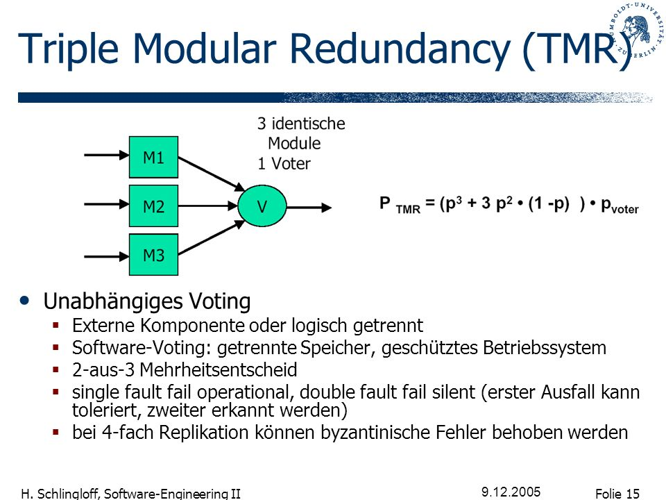 Folie 15 H. Schlingloff, Software-Engineering II 9.12.2005 Triple Modular Redundancy (TMR) Unabhängiges Voting Externe Komponente oder logisch getrenn