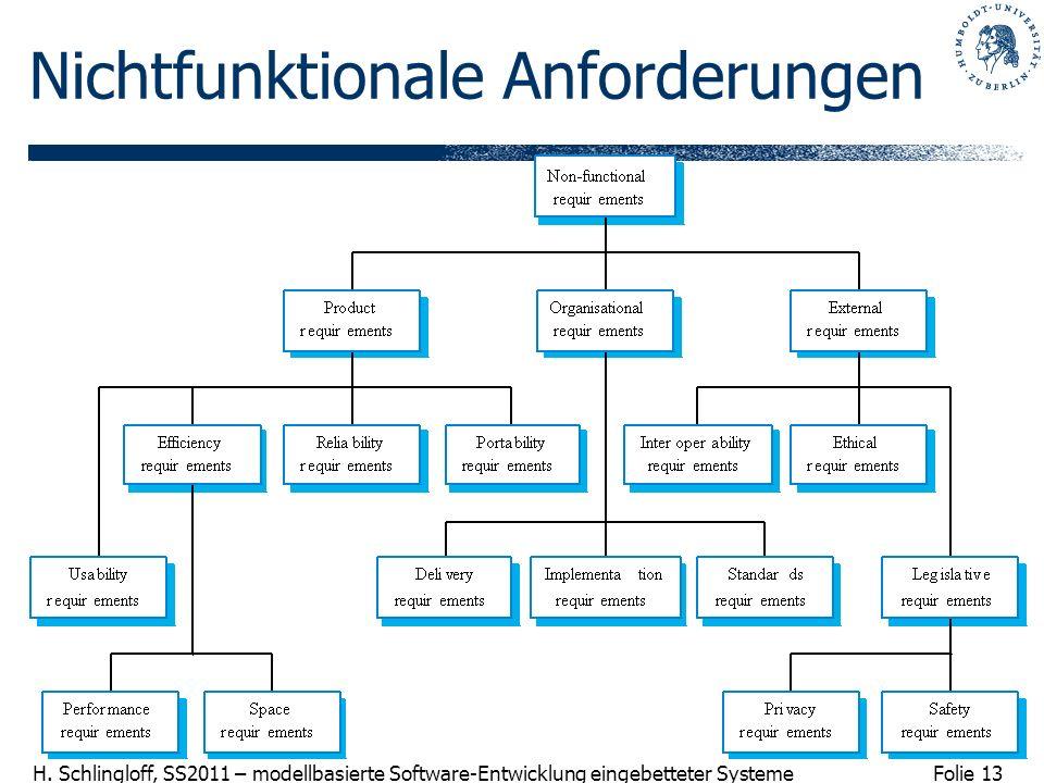 Folie 13 H. Schlingloff, SS2011 – modellbasierte Software-Entwicklung eingebetteter Systeme Nichtfunktionale Anforderungen