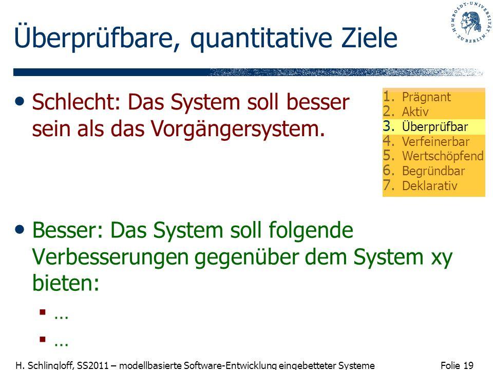 Folie 19 H. Schlingloff, SS2011 – modellbasierte Software-Entwicklung eingebetteter Systeme Überprüfbare, quantitative Ziele Besser: Das System soll f