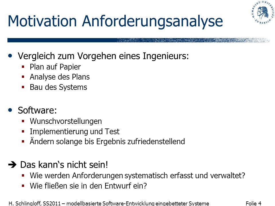 Folie 4 H. Schlingloff, SS2011 – modellbasierte Software-Entwicklung eingebetteter Systeme Motivation Anforderungsanalyse Vergleich zum Vorgehen eines