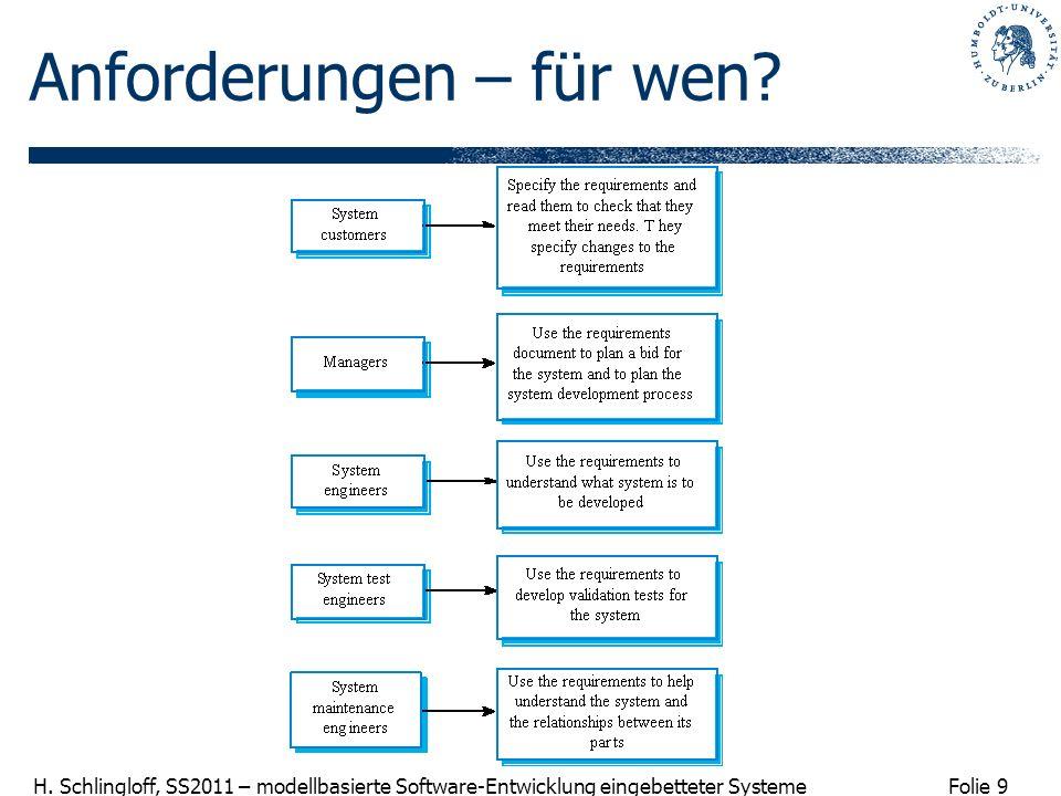 Folie 9 H. Schlingloff, SS2011 – modellbasierte Software-Entwicklung eingebetteter Systeme Anforderungen – für wen?
