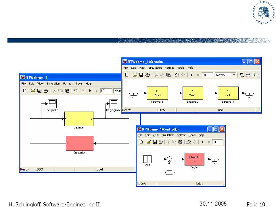Folie 10 H. Schlingloff, Software-Engineering II 30.11.2005