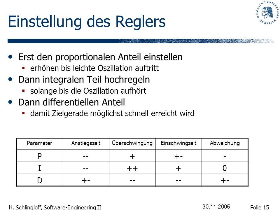Folie 15 H. Schlingloff, Software-Engineering II 30.11.2005 Einstellung des Reglers Erst den proportionalen Anteil einstellen erhöhen bis leichte Oszi