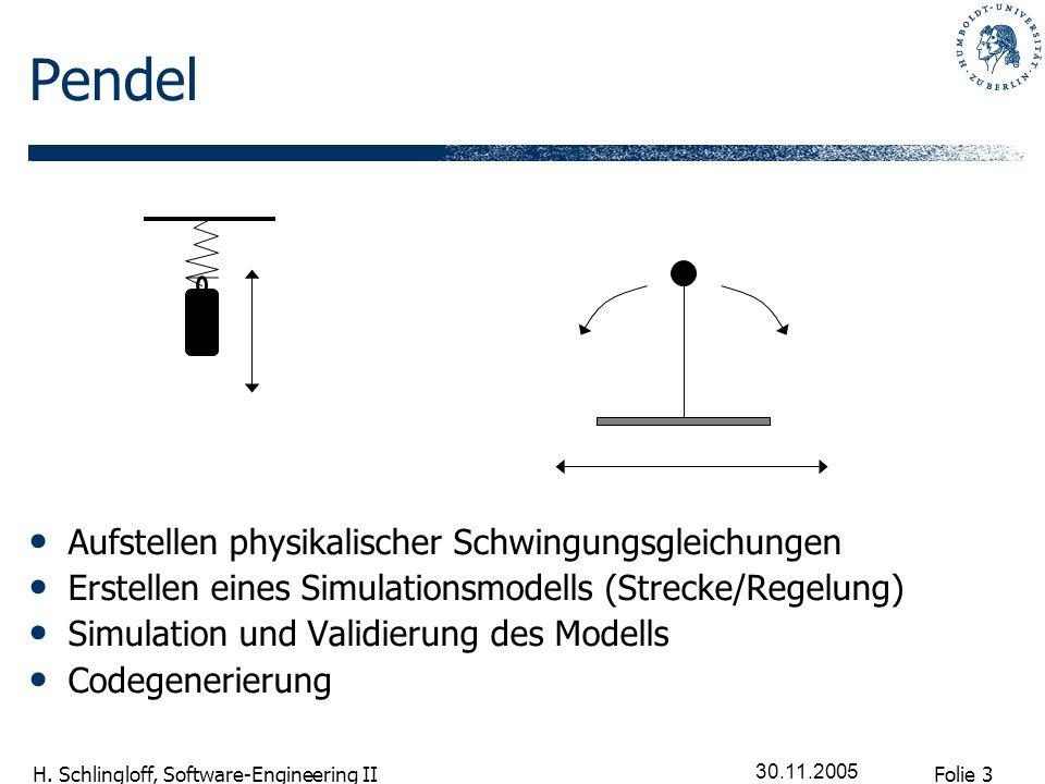 Folie 3 H. Schlingloff, Software-Engineering II 30.11.2005 Pendel Aufstellen physikalischer Schwingungsgleichungen Erstellen eines Simulationsmodells