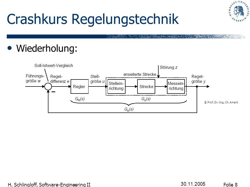 Folie 8 H. Schlingloff, Software-Engineering II 30.11.2005 Crashkurs Regelungstechnik Wiederholung: © Prof. Dr.-Ing. Ch. Ament