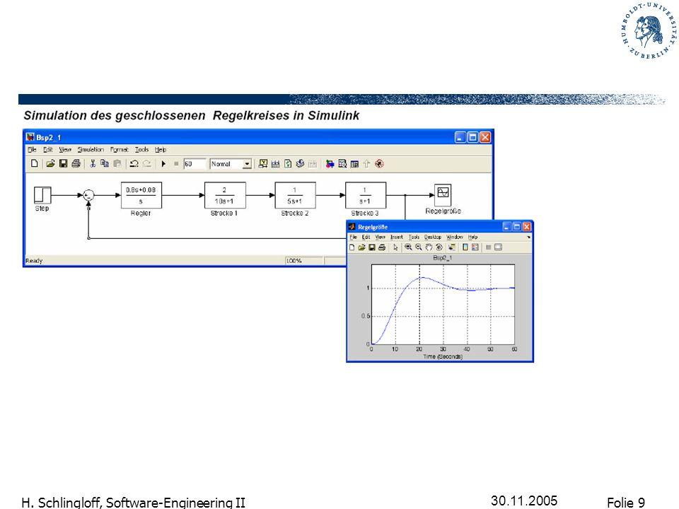 Folie 9 H. Schlingloff, Software-Engineering II 30.11.2005