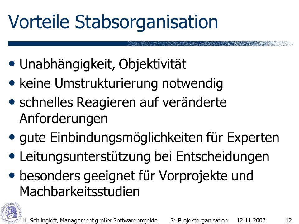 12.11.2002H. Schlingloff, Management großer Softwareprojekte12 Unabhängigkeit, Objektivität keine Umstrukturierung notwendig schnelles Reagieren auf v