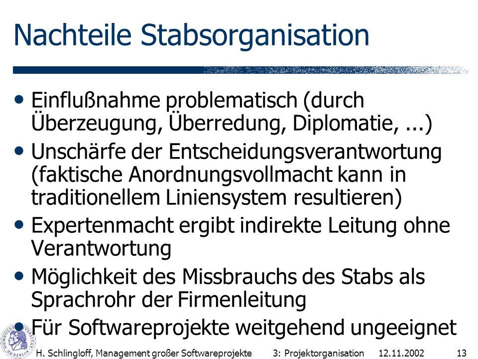 12.11.2002H. Schlingloff, Management großer Softwareprojekte13 Einflußnahme problematisch (durch Überzeugung, Überredung, Diplomatie,...) Unschärfe de