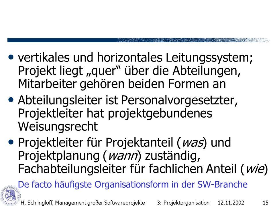 12.11.2002H. Schlingloff, Management großer Softwareprojekte15 vertikales und horizontales Leitungssystem; Projekt liegt quer über die Abteilungen, Mi
