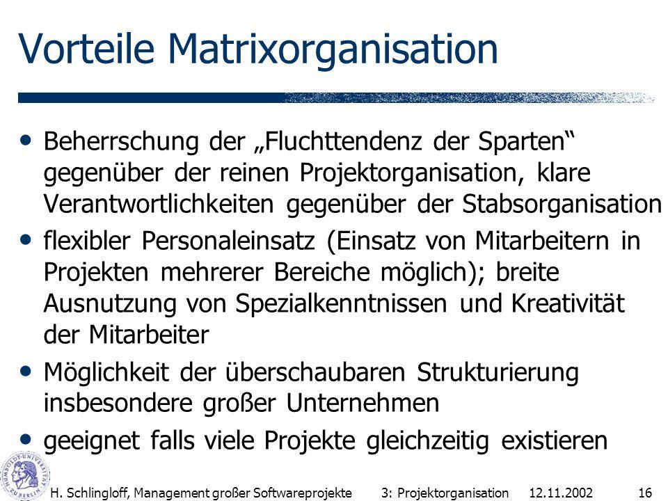 12.11.2002H. Schlingloff, Management großer Softwareprojekte16 Beherrschung der Fluchttendenz der Sparten gegenüber der reinen Projektorganisation, kl