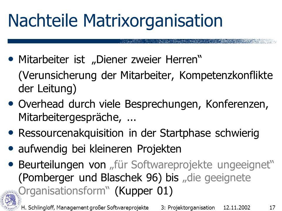 12.11.2002H. Schlingloff, Management großer Softwareprojekte17 Mitarbeiter ist Diener zweier Herren (Verunsicherung der Mitarbeiter, Kompetenzkonflikt