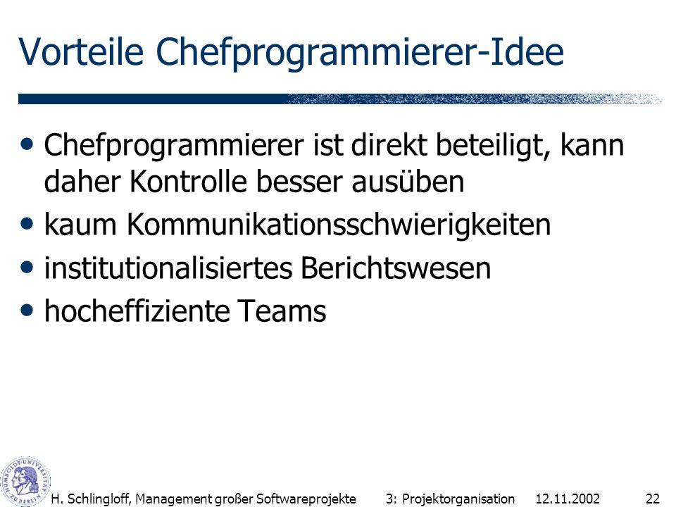 12.11.2002H. Schlingloff, Management großer Softwareprojekte22 Vorteile Chefprogrammierer-Idee Chefprogrammierer ist direkt beteiligt, kann daher Kont