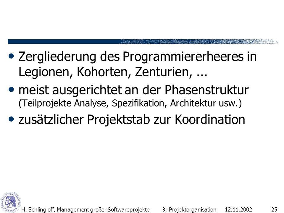 12.11.2002H. Schlingloff, Management großer Softwareprojekte25 Zergliederung des Programmiererheeres in Legionen, Kohorten, Zenturien,... meist ausger