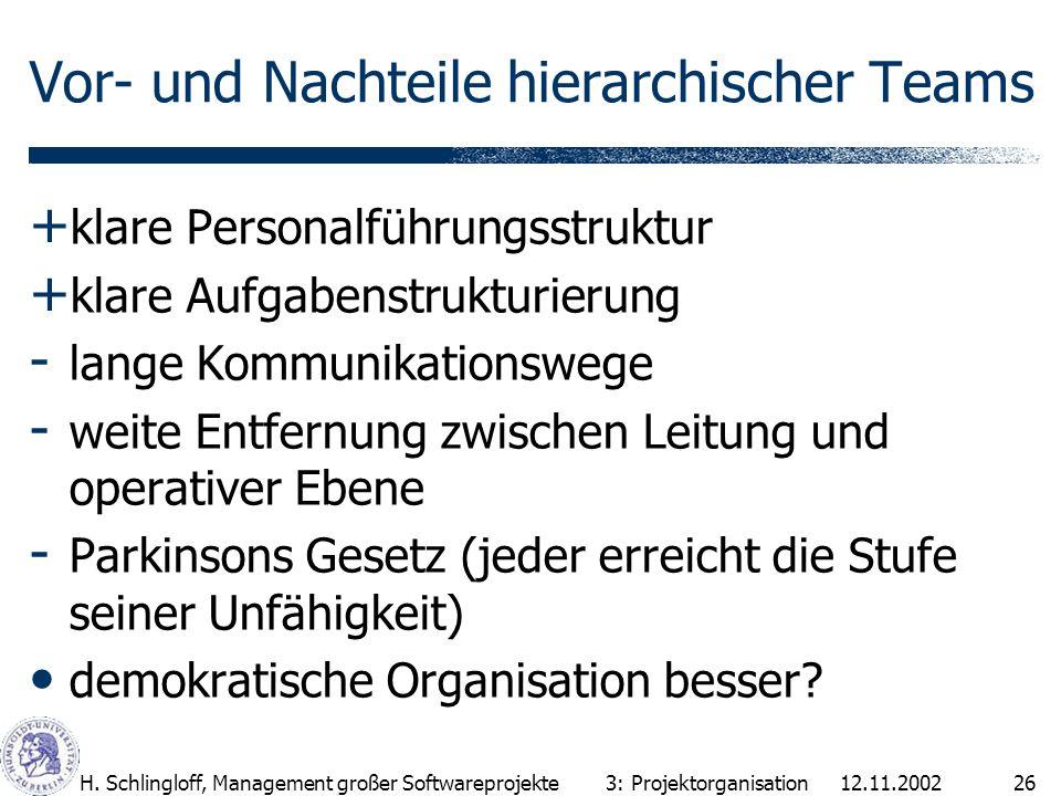 12.11.2002H. Schlingloff, Management großer Softwareprojekte26 Vor- und Nachteile hierarchischer Teams + klare Personalführungsstruktur + klare Aufgab