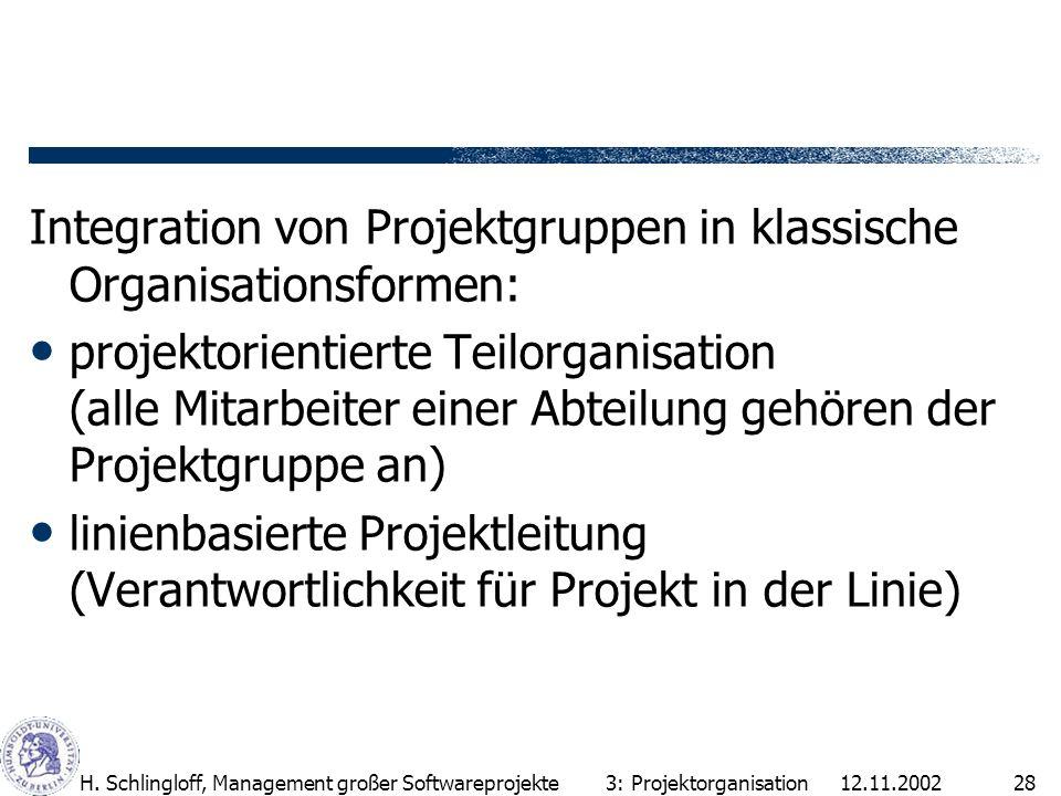 12.11.2002H. Schlingloff, Management großer Softwareprojekte28 Integration von Projektgruppen in klassische Organisationsformen: projektorientierte Te