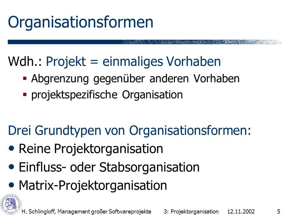 12.11.2002H. Schlingloff, Management großer Softwareprojekte5 Organisationsformen Wdh.: Projekt = einmaliges Vorhaben Abgrenzung gegenüber anderen Vor