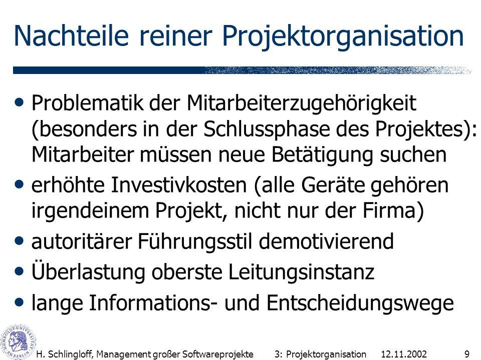 12.11.2002H. Schlingloff, Management großer Softwareprojekte9 Problematik der Mitarbeiterzugehörigkeit (besonders in der Schlussphase des Projektes):