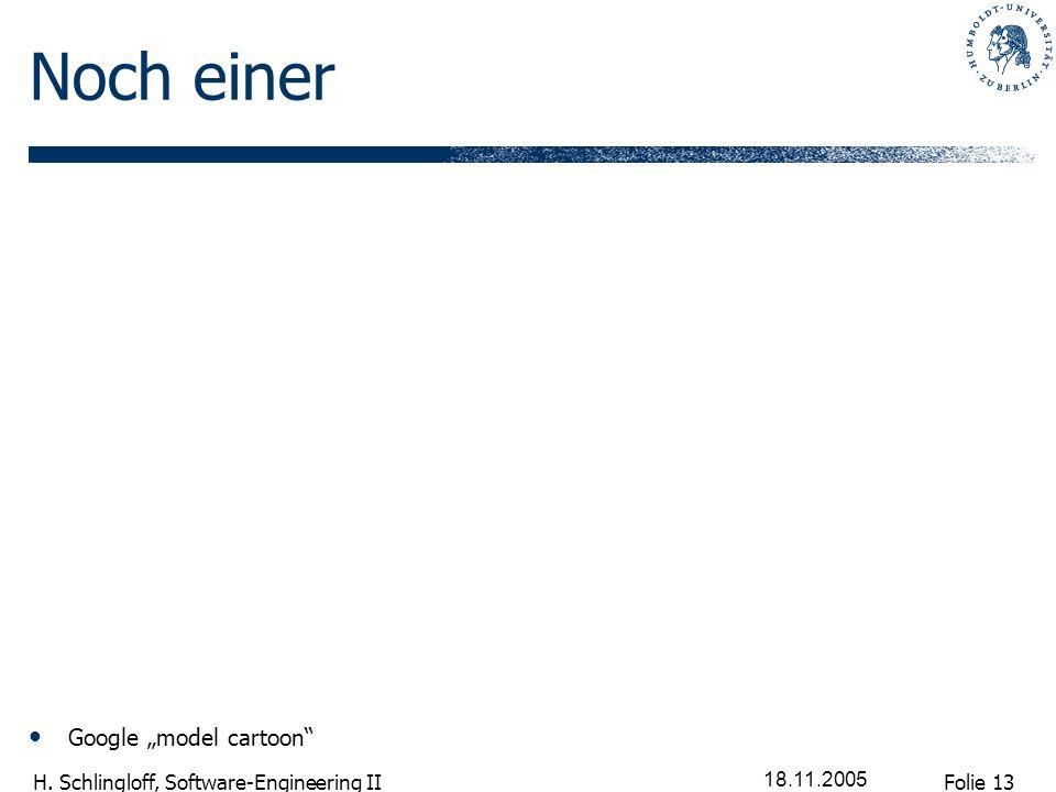 Folie 13 H. Schlingloff, Software-Engineering II 18.11.2005 Noch einer Google model cartoon