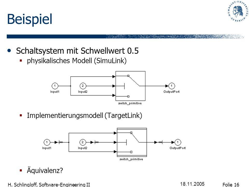 Folie 16 H. Schlingloff, Software-Engineering II 18.11.2005 Beispiel Schaltsystem mit Schwellwert 0.5 physikalisches Modell (SimuLink) Implementierung